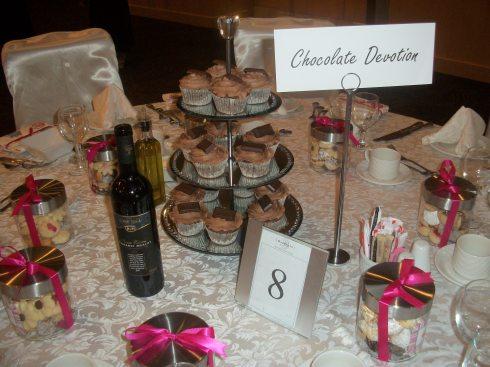 Chocolate Devotion!